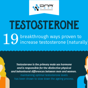 19 Breakthrough Ways Proven To Increase Testosterone