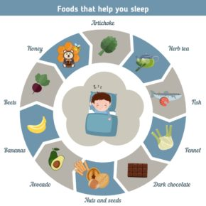 (GUEST) Top 10 Foods To Help You Sleep Better